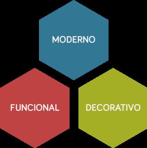 Moderno Funcional Decorativo